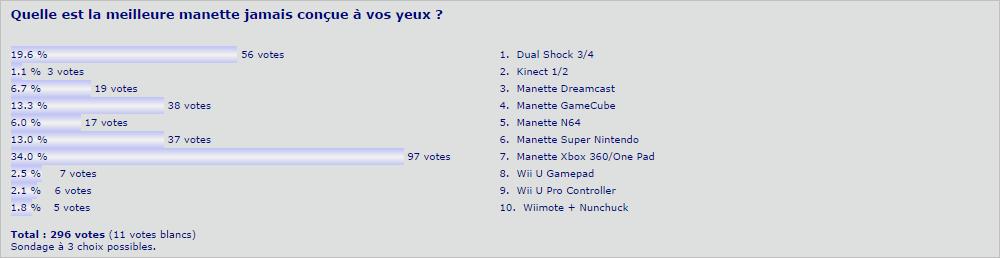 http://hfr.ariakan.com/topic/consoles/media/uploads/sondage/sondage-002.png