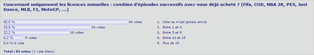 http://hfr.ariakan.com/topic/consoles/media/uploads/sondage/sondage-014.png