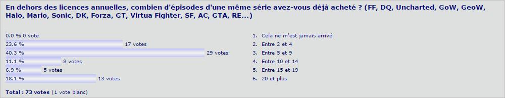 http://hfr.ariakan.com/topic/consoles/media/uploads/sondage/sondage-015.png