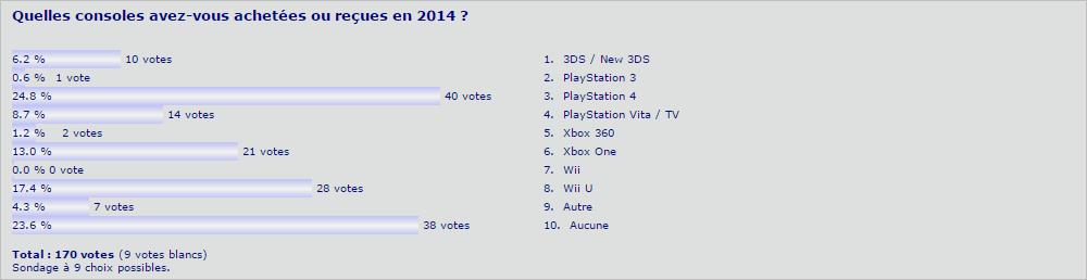 http://hfr.ariakan.com/topic/consoles/media/uploads/sondage/sondage-019.png