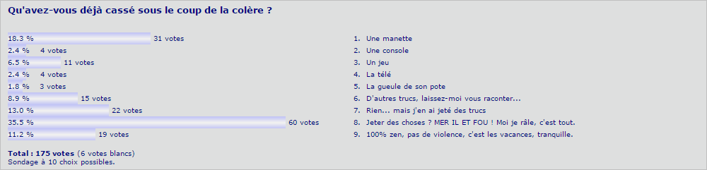 http://hfr.ariakan.com/topic/consoles/media/uploads/sondage/sondage-022.png