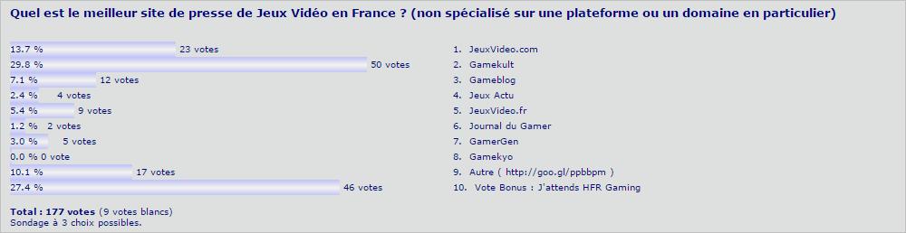http://hfr.ariakan.com/topic/consoles/media/uploads/sondage/sondage-028.png