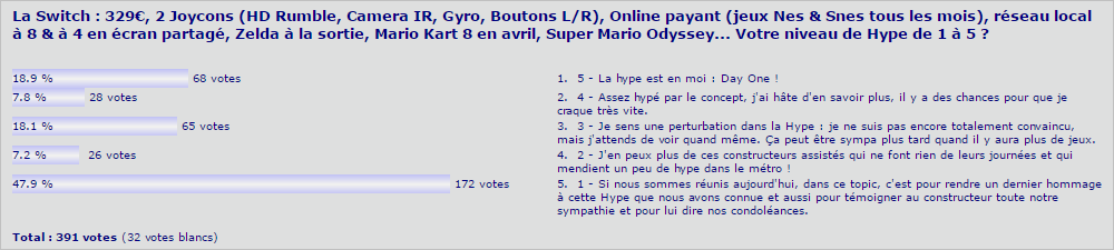 http://hfr.ariakan.com/topic/consoles/media/uploads/sondage/sondage-033.png