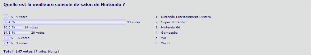 http://hfr.ariakan.com/topic/consoles/media/uploads/sondage/sondage-036.png