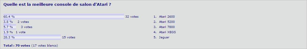 http://hfr.ariakan.com/topic/consoles/media/uploads/sondage/sondage-040.png