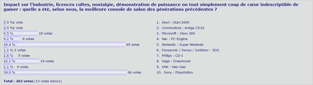 http://hfr.ariakan.com/topic/consoles/media/uploads/sondage/sondage-041.png
