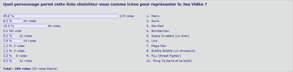 http://hfr.ariakan.com/topic/consoles/media/uploads/sondage/sondage-046.png