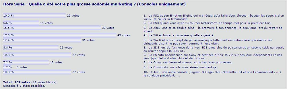 http://hfr.ariakan.com/topic/consoles/media/uploads/sondage/sondage-hs-001.png